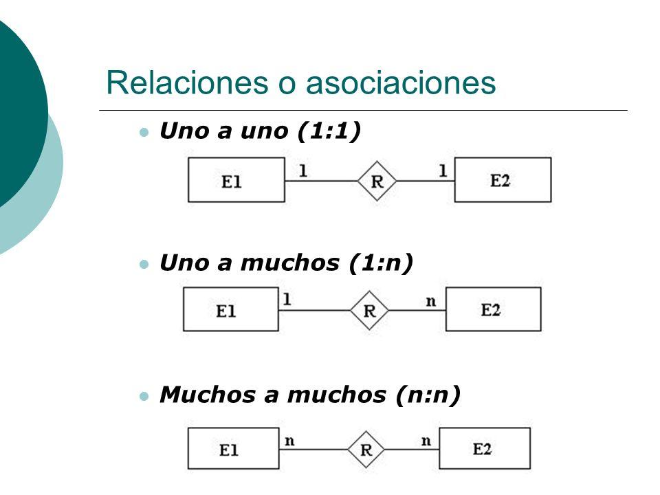 Relaciones o asociaciones