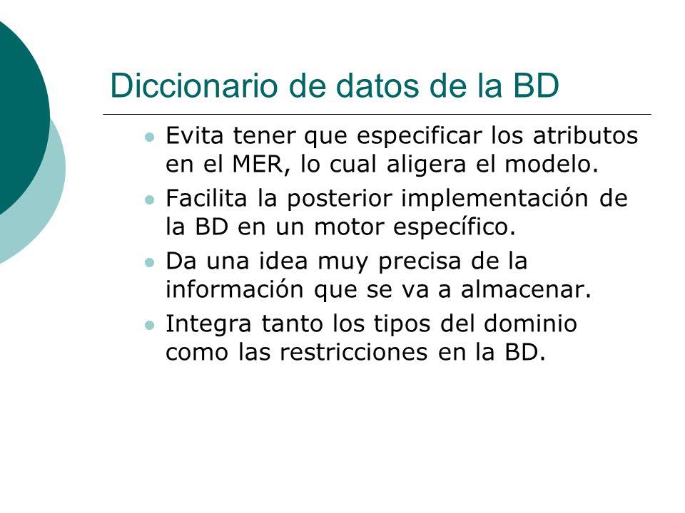 Diccionario de datos de la BD