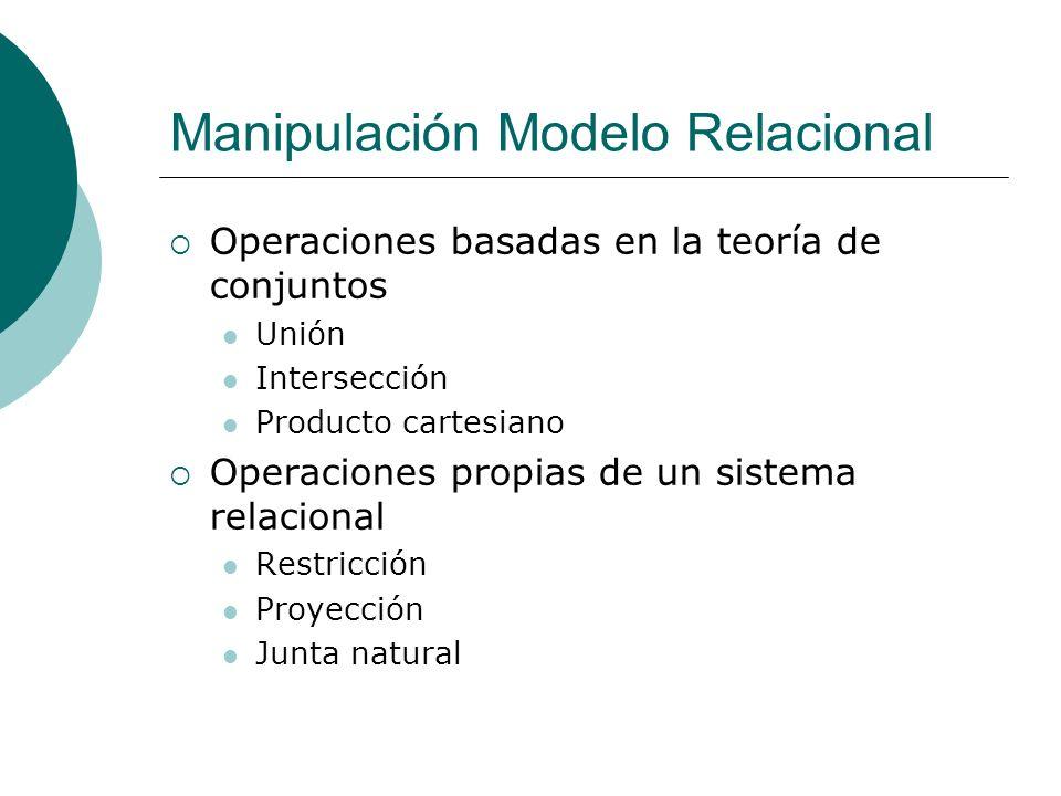 Manipulación Modelo Relacional
