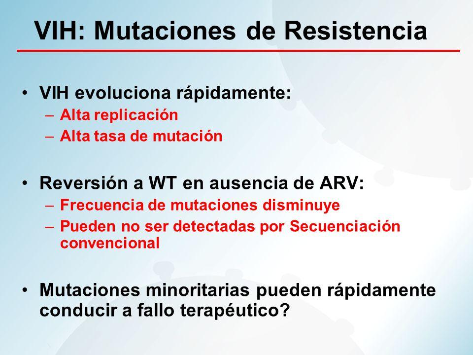 VIH: Mutaciones de Resistencia
