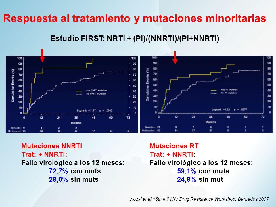 Respuesta al tratamiento y mutaciones minoritarias