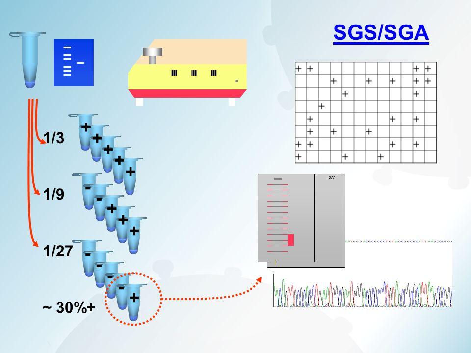 SGS/SGA + 1/3 1/9 1/27 ~ 30%+ + + + + - 377 - + + + - - - - +
