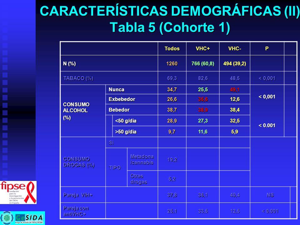 CARACTERÍSTICAS DEMOGRÁFICAS (II) Tabla 5 (Cohorte 1)