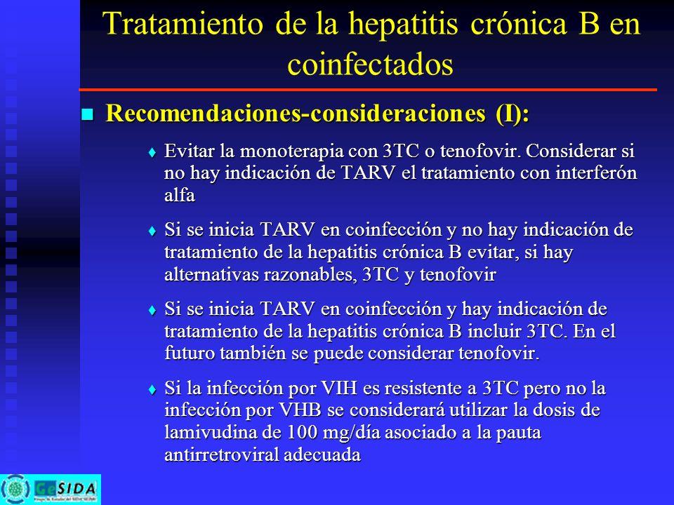 Tratamiento de la hepatitis crónica B en coinfectados