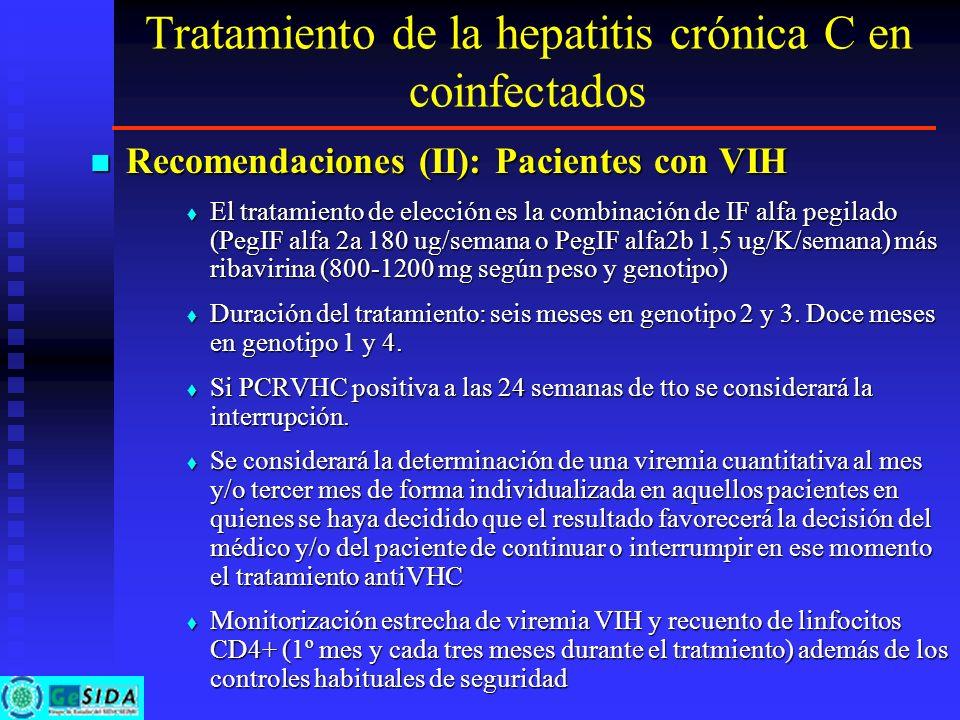 Tratamiento de la hepatitis crónica C en coinfectados