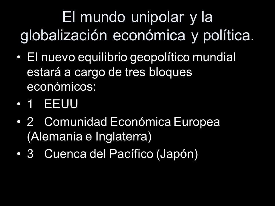 El mundo unipolar y la globalización económica y política.