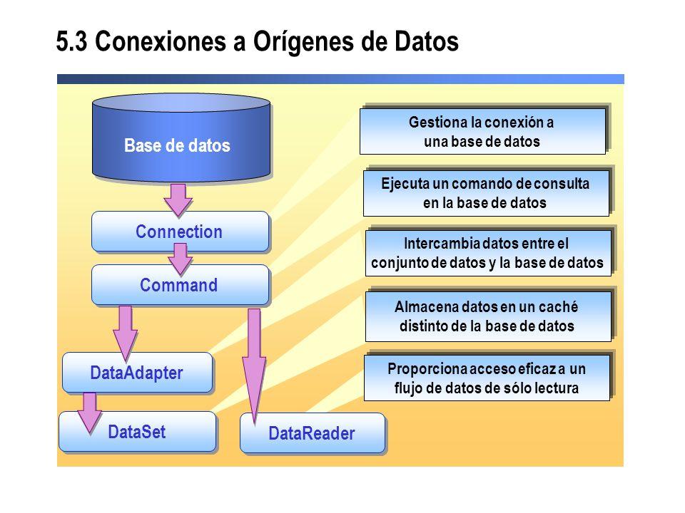 5.3 Conexiones a Orígenes de Datos