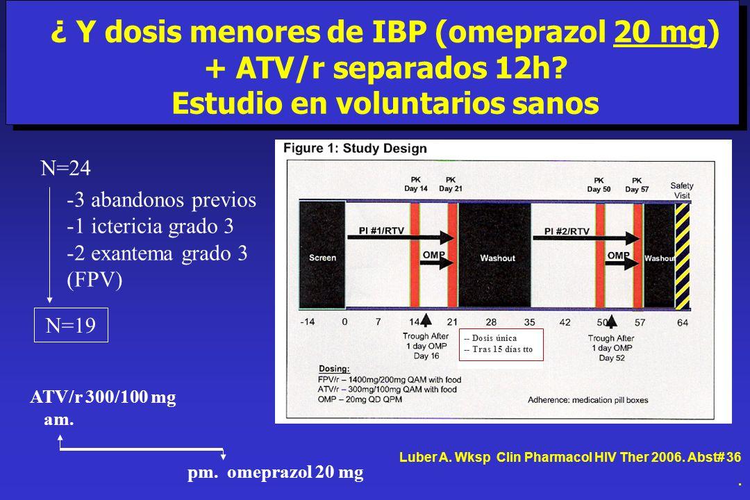 ¿ Y dosis menores de IBP (omeprazol 20 mg) + ATV/r separados 12h