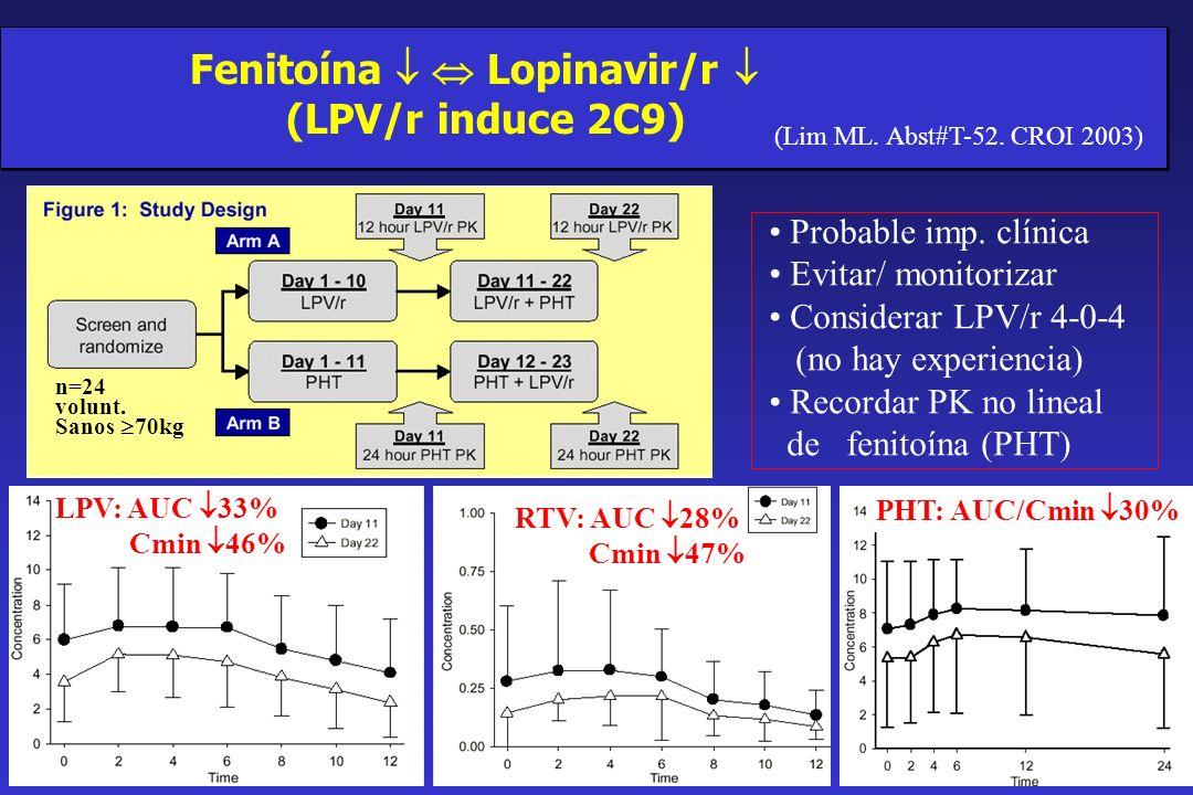 Fenitoína   Lopinavir/r  New antiretrovirals (III)
