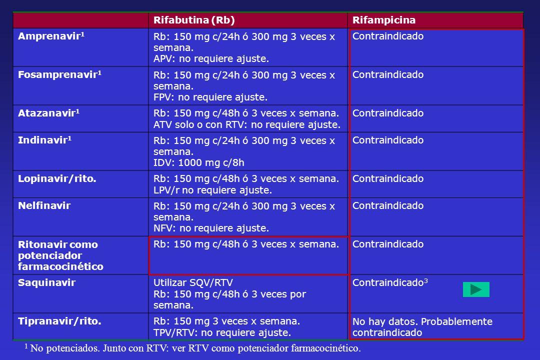 Rifabutina (Rb) Rifampicina. Amprenavir1. Rb: 150 mg c/24h ó 300 mg 3 veces x semana. APV: no requiere ajuste.