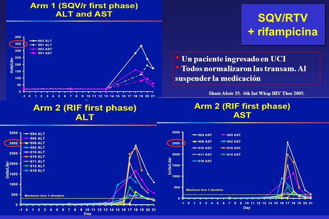 SQV/RTV + rifampicina Un paciente ingresado en UCI
