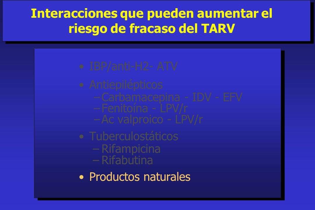 Interacciones que pueden aumentar el riesgo de fracaso del TARV