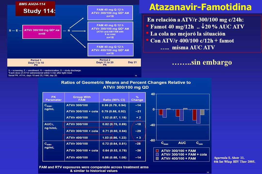 Atazanavir-Famotidina
