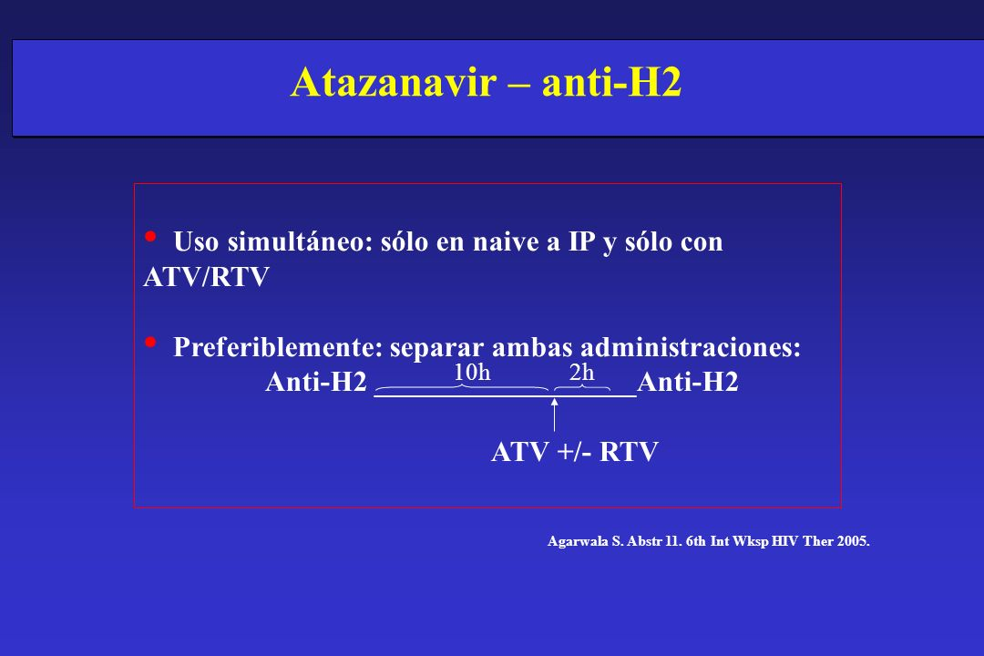 Atazanavir – anti-H2 Uso simultáneo: sólo en naive a IP y sólo con ATV/RTV. Preferiblemente: separar ambas administraciones: