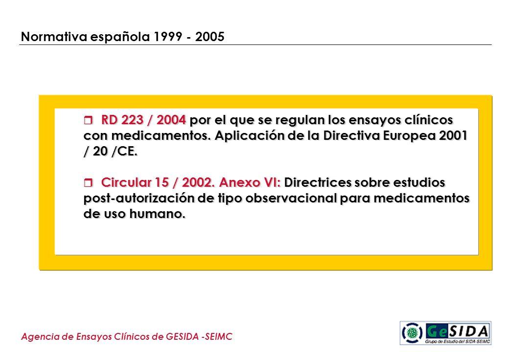 Normativa española 1999 - 2005