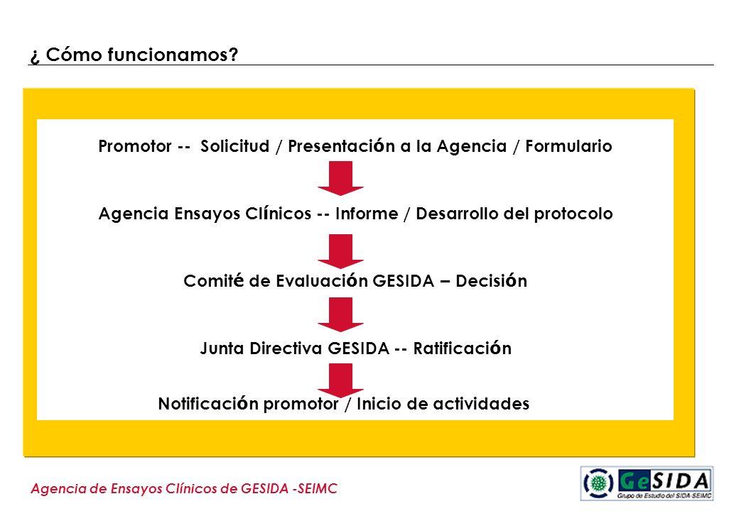 ¿ Cómo funcionamos Promotor -- Solicitud / Presentación a la Agencia / Formulario. Agencia Ensayos Clínicos -- Informe / Desarrollo del protocolo.