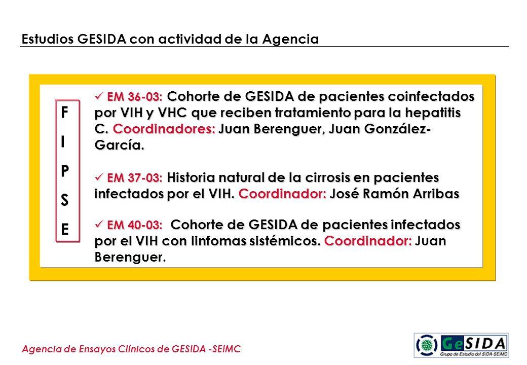 Estudios GESIDA con actividad de la Agencia