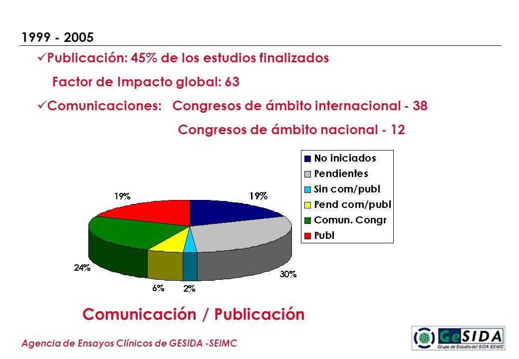Congresos de ámbito nacional - 12 Comunicación / Publicación