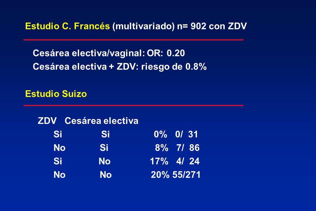 Estudio C. Francés (multivariado) n= 902 con ZDV