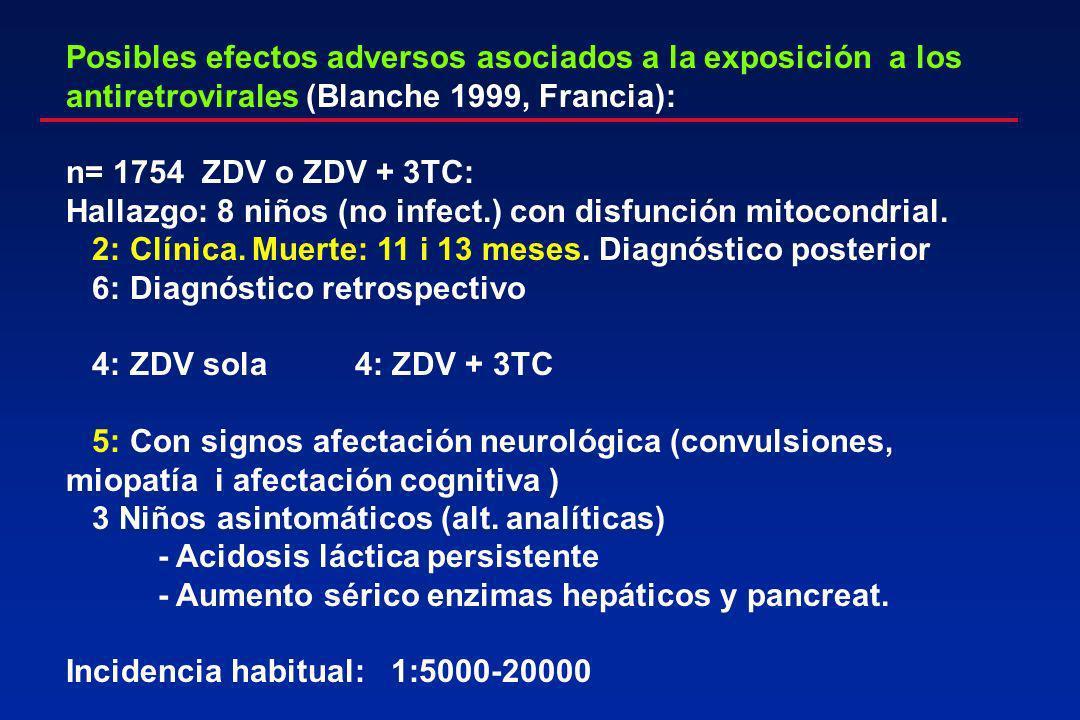 Posibles efectos adversos asociados a la exposición a los antiretrovirales (Blanche 1999, Francia):