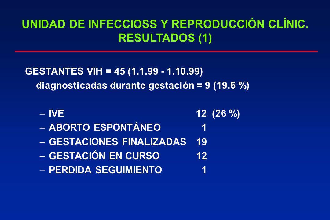 UNIDAD DE INFECCIOSS Y REPRODUCCIÓN CLÍNIC. RESULTADOS (1)