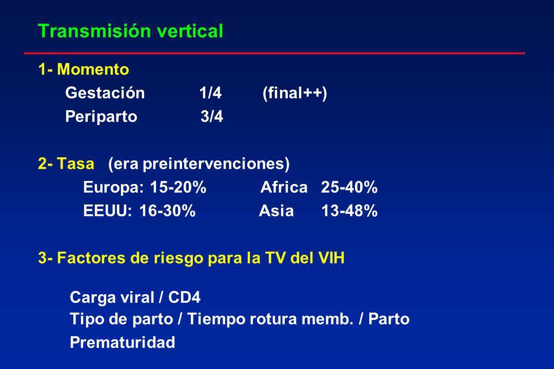Transmisión vertical 1- Momento Gestación 1/4 (final++) Periparto 3/4