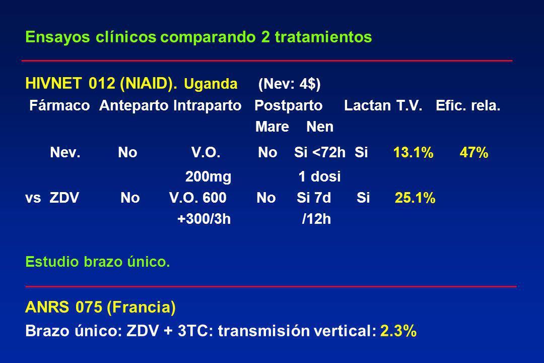 Ensayos clínicos comparando 2 tratamientos
