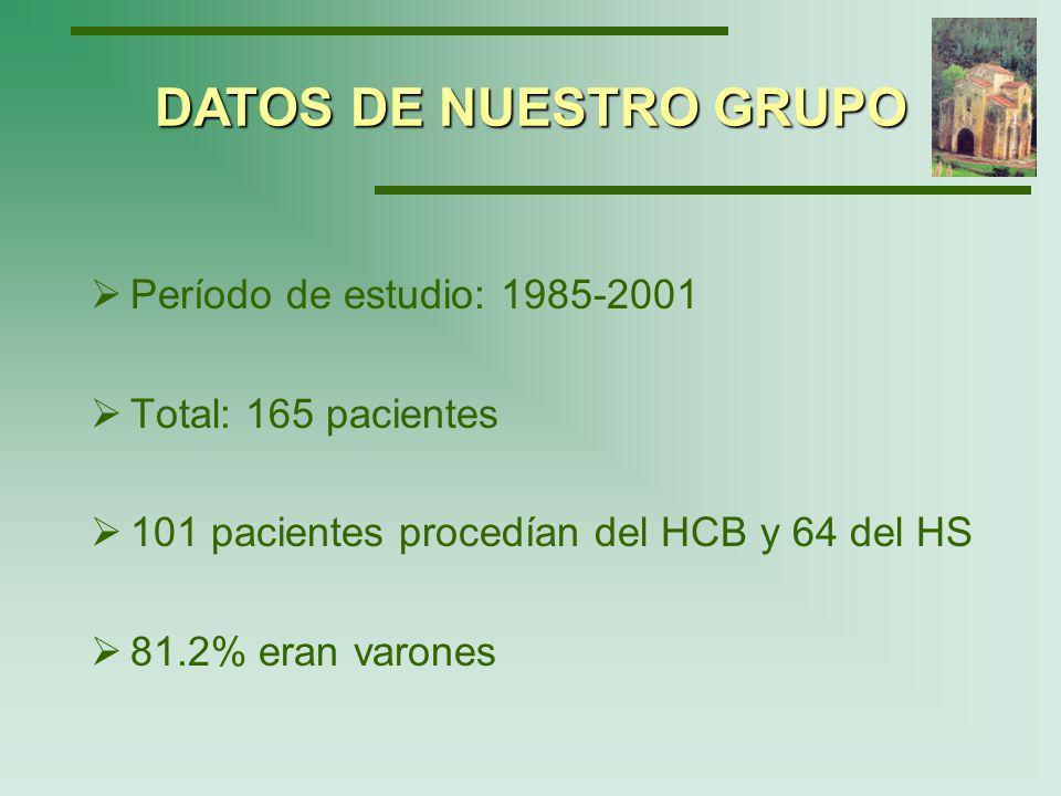 DATOS DE NUESTRO GRUPO Período de estudio: 1985-2001