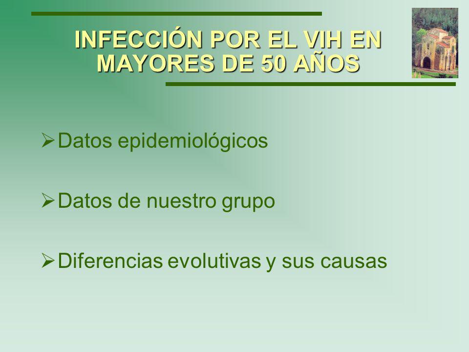 INFECCIÓN POR EL VIH EN MAYORES DE 50 AÑOS