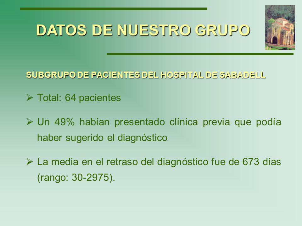 SUBGRUPO DE PACIENTES DEL HOSPITAL DE SABADELL
