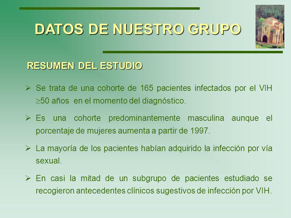 DATOS DE NUESTRO GRUPO RESUMEN DEL ESTUDIO