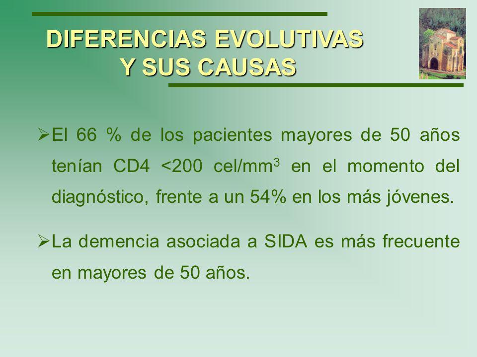 DIFERENCIAS EVOLUTIVAS