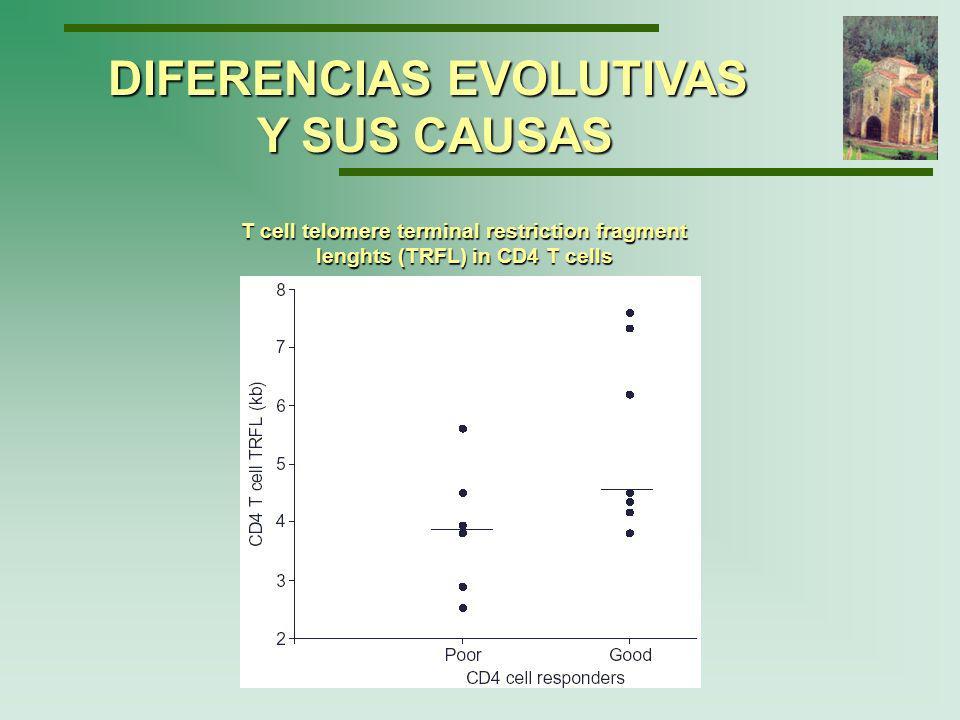 DIFERENCIAS EVOLUTIVAS Y SUS CAUSAS