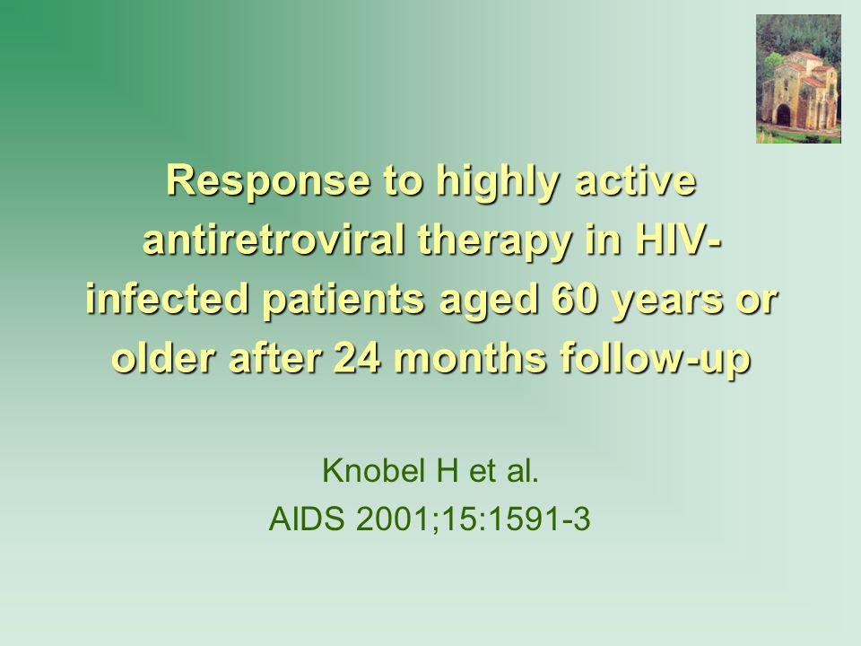 Response to highly active antiretroviral therapy in HIV-infected patients aged 60 years or older after 24 months follow-up