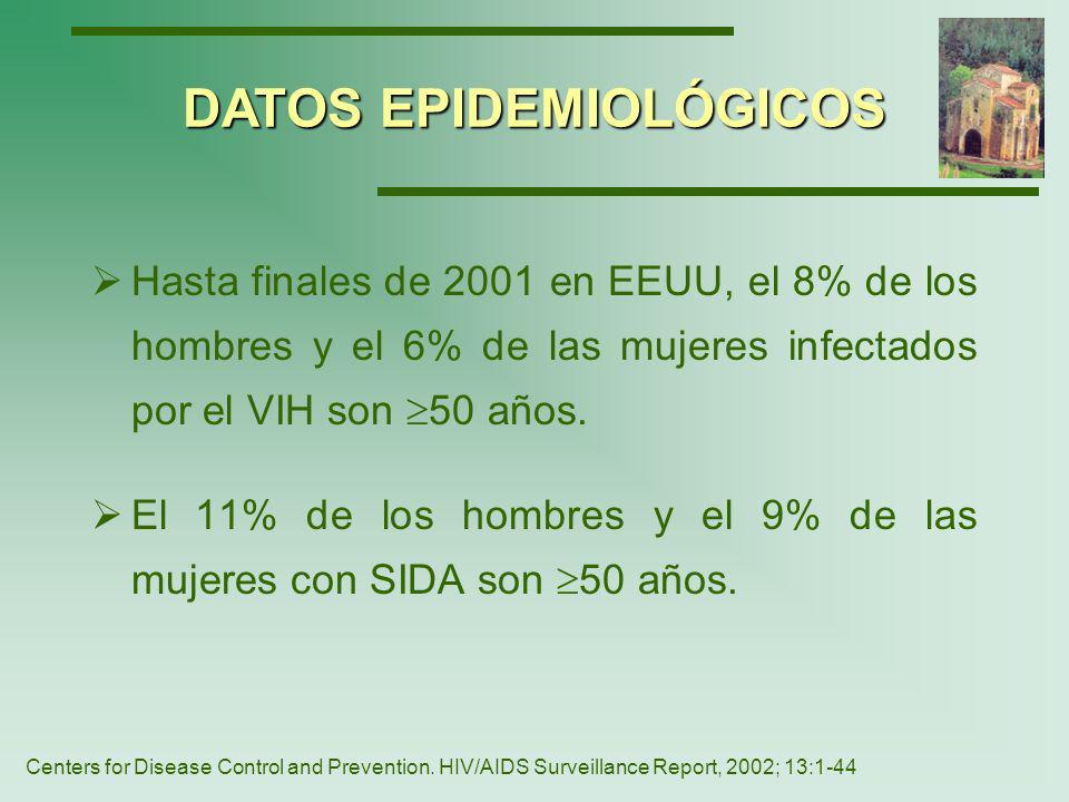 DATOS EPIDEMIOLÓGICOS