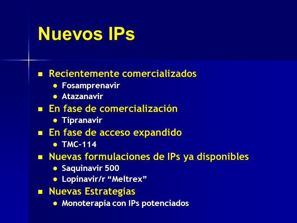 Nuevos IPs Recientemente comercializados En fase de comercialización
