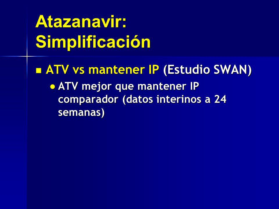 Atazanavir: Simplificación