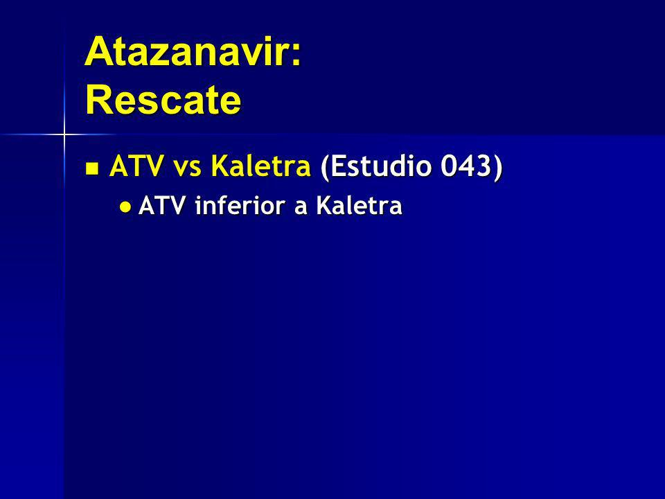 Atazanavir: Rescate ATV vs Kaletra (Estudio 043)