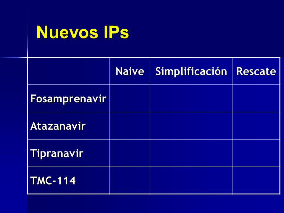 Nuevos IPs Naive Simplificación Rescate Fosamprenavir Atazanavir