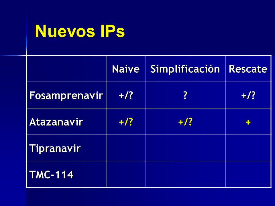 Nuevos IPs Naive Simplificación Rescate Fosamprenavir +/ Atazanavir