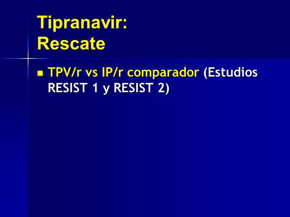 Tipranavir: Rescate TPV/r vs IP/r comparador (Estudios RESIST 1 y RESIST 2)