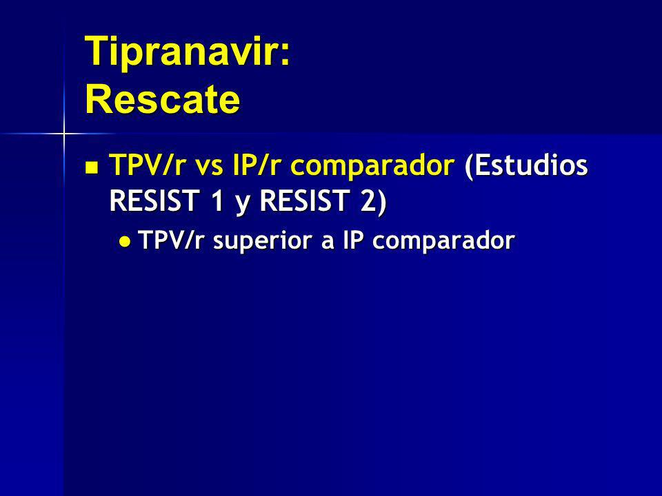 Tipranavir: RescateTPV/r vs IP/r comparador (Estudios RESIST 1 y RESIST 2) TPV/r superior a IP comparador.