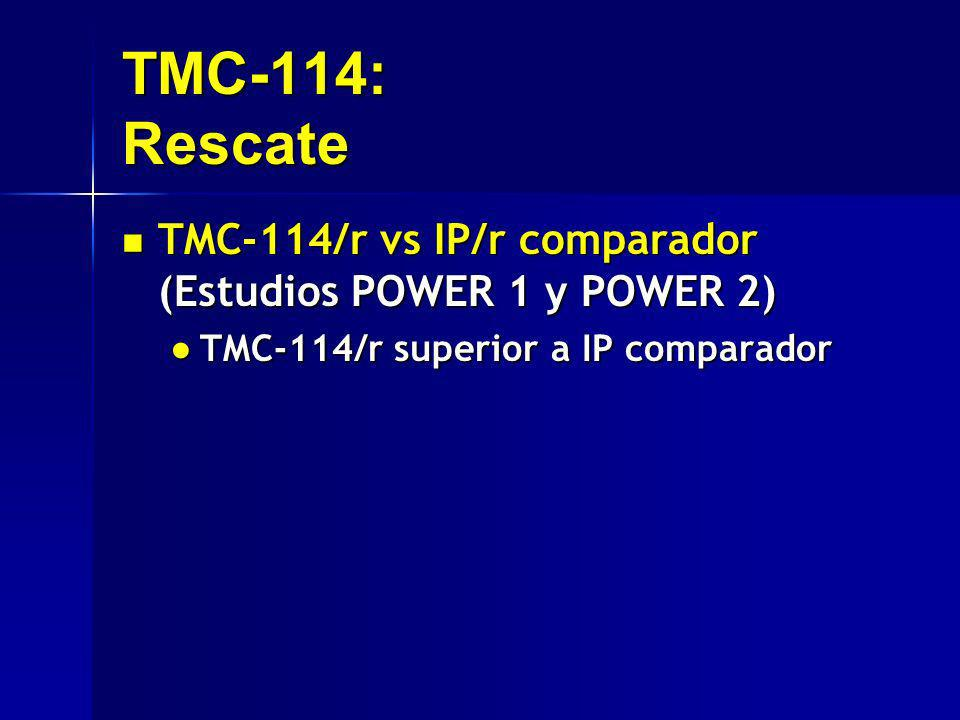 TMC-114: Rescate TMC-114/r vs IP/r comparador (Estudios POWER 1 y POWER 2) TMC-114/r superior a IP comparador.