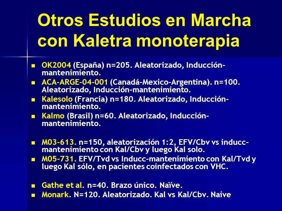 Otros Estudios en Marcha con Kaletra monoterapia