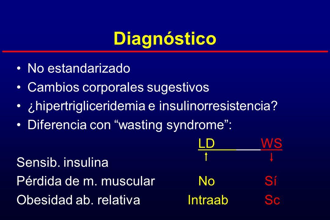 Diagnóstico No estandarizado Cambios corporales sugestivos