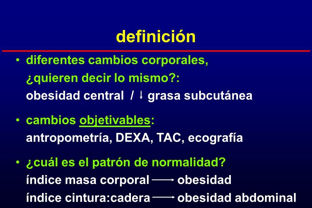 definición diferentes cambios corporales, ¿quieren decir lo mismo :