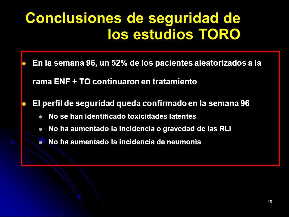 Conclusiones de seguridad de los estudios TORO