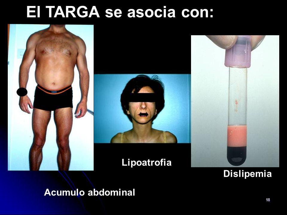 El TARGA se asocia con: Lipoatrofia Dislipemia Acumulo abdominal