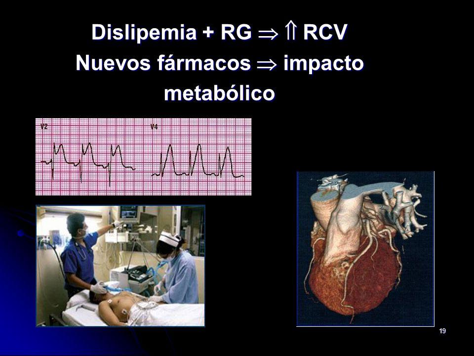 Dislipemia + RG   RCV Nuevos fármacos  impacto metabólico