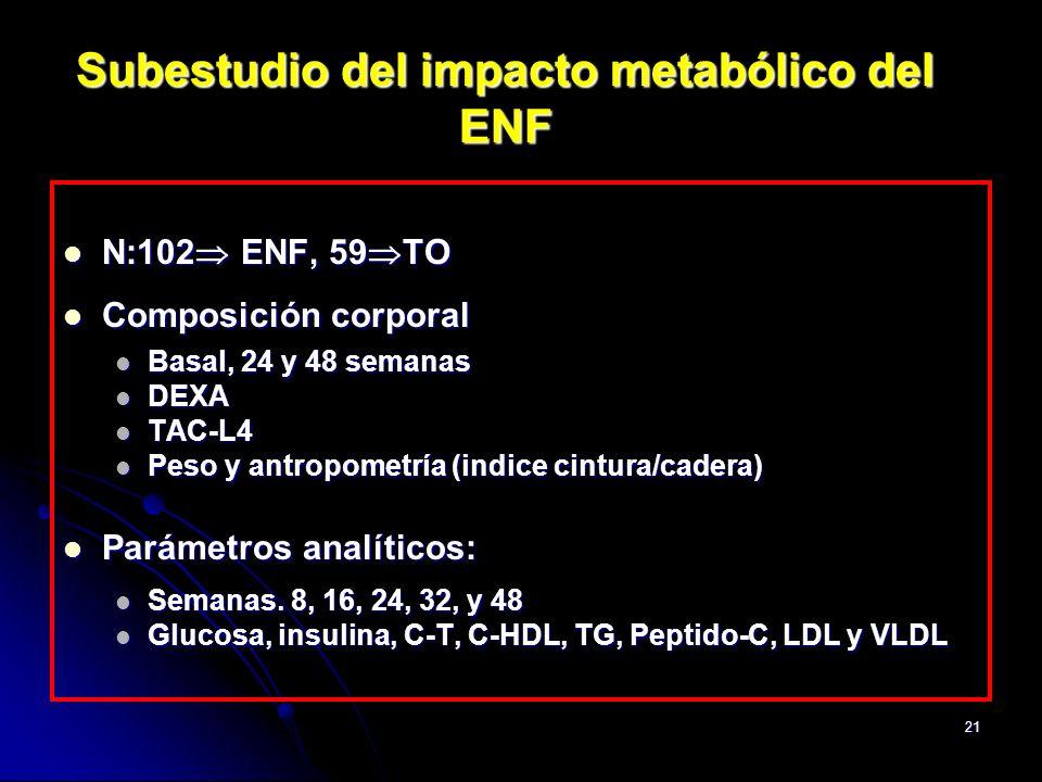 Subestudio del impacto metabólico del ENF